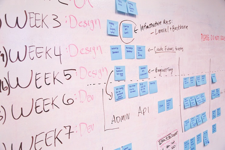 How To Effectively Manage Your Projects
